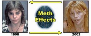 meth_user_effects